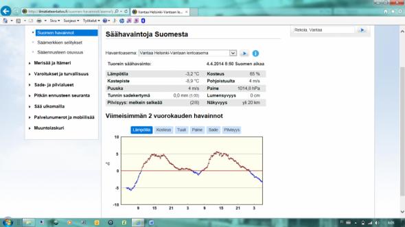 Radonmittauksen aikana ulkolämpötila Helsinki-Vantaan lentoaseman mittarissa on vaihdellut -5C ja +5C:n välillä. En tiedä onko tällä mittauksen kannalta mitään merkitystä? Yleensä mittaus suositellaan tehtäväksi lämmityskaudella. Mittauksen aikana lämpötila rakennuksella (kellari mukaan lukien) on pidetty jossain vajaan +20C asteen tienoilla, eli lähes normaalissa huonelämpötilassa.