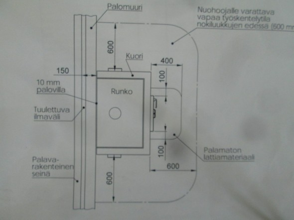 Takasta seinään (esim. puuseinä) pitää olla siis 150mm. Jos takkaa haluaisi sitten alkaa pyörittelemään, se pitäisi tuoda aika keskelle lattiaa, ja sitten taas yhdistäminen hormiin näyttää vähän kummalliselta.