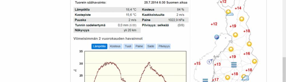 Lämmintä riittää! Tänään 25.7.2014 rakennetaan etelän puoleista terassia, joten suojaan auringonpaisteelta ei oikein pääse. Nyt klo 07:00 maissa lämpömittarit näyttävät jo +25C ja varjon puolella pari astetta vähemmän.
