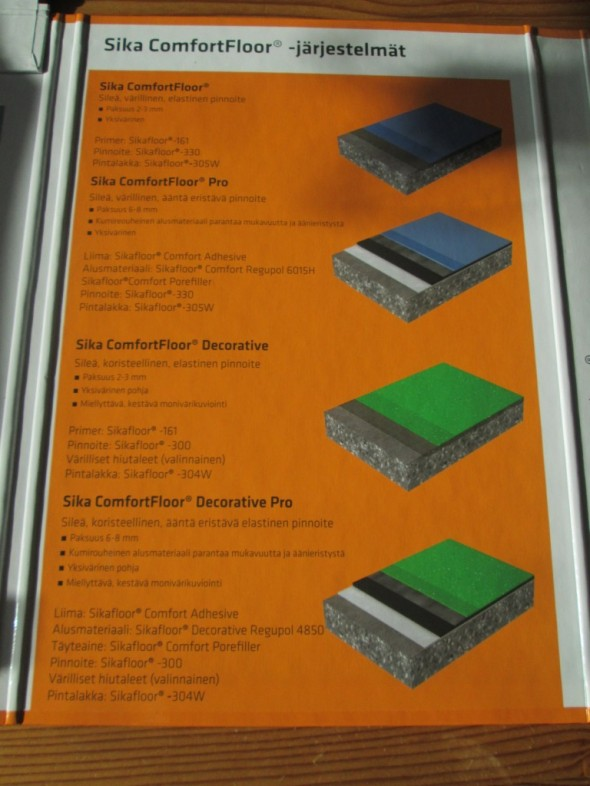 Erilaisia pinnoitusrakenteita erilaisiin käyttötarkoituksiin.