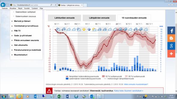 Nykyajan talvi Etelä-Suomessa: matalapaineen sattuessa tuulee ja sataa kovaa lämpötilan ollessa muutaman asteen plussalla. Näissä olosuhteissa talot pysyvät märkinä. Väliin voi tietysti sattua lyhyehkö ja kuiva pakkasjakso, niin kuin oli joulun pyhinä ja uudestaan tammikuun ekalla viikolla.