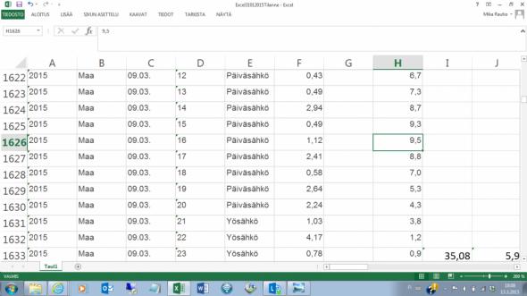 Samalla hetkellä Vantaan Energian tuntiseurannan mukaan lämpötila kävi 9.3.2014 klo 16:00 +9,5C asteessa. Jos Vantaan Energialla on eri lämpömittari kuin Ilmatieteenlaitoksella, niin ilmeisesti mittaustulokset vahvistavat toinen toisensa.