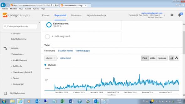 Google Analytics muistaa kävijämäärät aina kahden vuoden taakse. Tosin - jos oikein muistan, Googlen Analytics ei ole sen kauemmin sivun kävijämääriä seurannutkaan. Alussa blogi oli Blogspot -pohjalla, ja siellä oli oma kävijämäärälaskuri ja -seurantatyökalu. Kävijätilastojen suurin piikki sattui 18. elokuuta 2014, jolloin yhden vuorokauden aikana kävijöitä oli 706 kpl. Syytä tilastopiikille en tiedä, mutta yleensä kävijätilastojen hetkelliset ruuhkahuiput selittyvät sillä, että joku blogin lukijoista on lisännyt linkin jonnekin muualle internettiin. Mikä tietysti omasta mielestäni ihan positiivista, jos joku suosittelee blogia tai jotain blogin artikkelia muillekin.