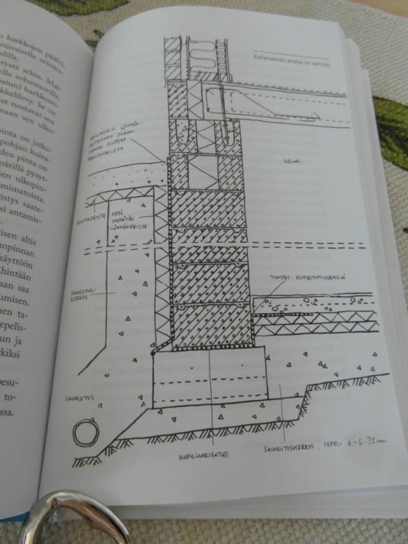 """Kari Ojalan """"Talo ilman hometta"""" kirjan sivulta 185 oleva havainnekuva kellarin seinän rakenteesta. Periaatteessa juuri näin on kellarin rakenne meidänkin talossa."""