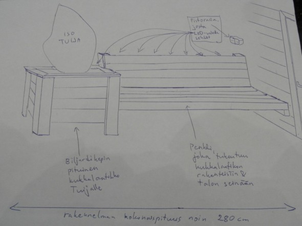 Suunnitelma yläterassin kalustamiseen. Tarkoituksena on istuttaa isot Tuijat terassin kulmiin, ja siihen sitten sopisi myös penkki Tuija ja talon väliin.
