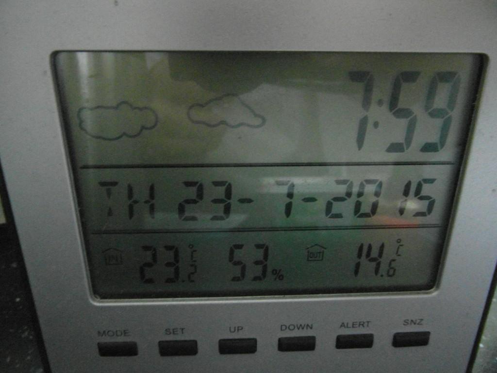Mistä sitä lämpöä oikein tulee?